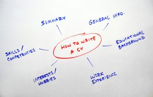 How to write a successful CV or Resume in 2021